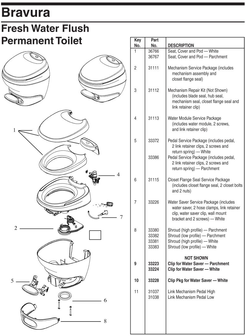 Thetford Bravura Parts: rv toilet parts and products - Thetford Parts